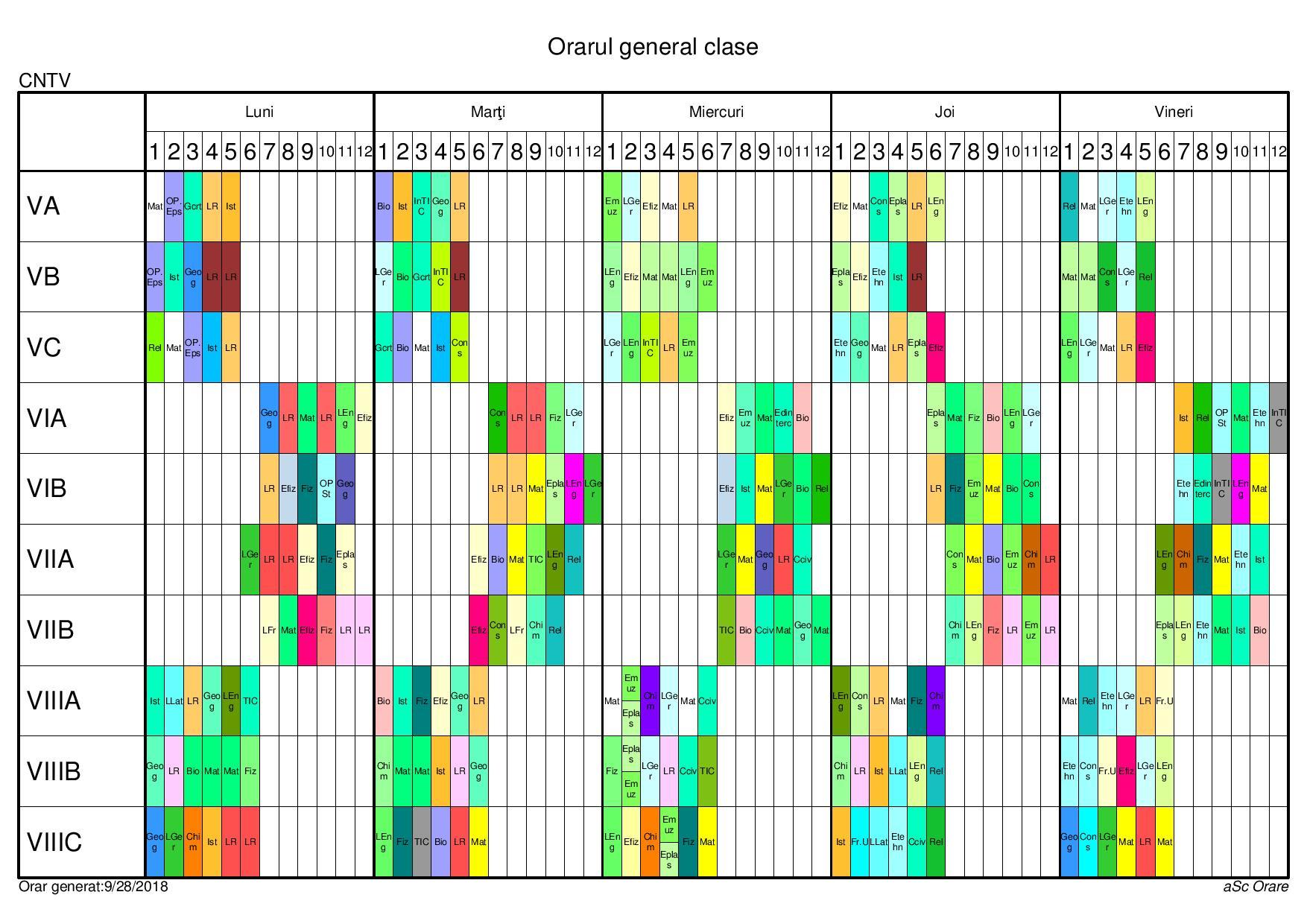 gen_clase_25sep-page-001