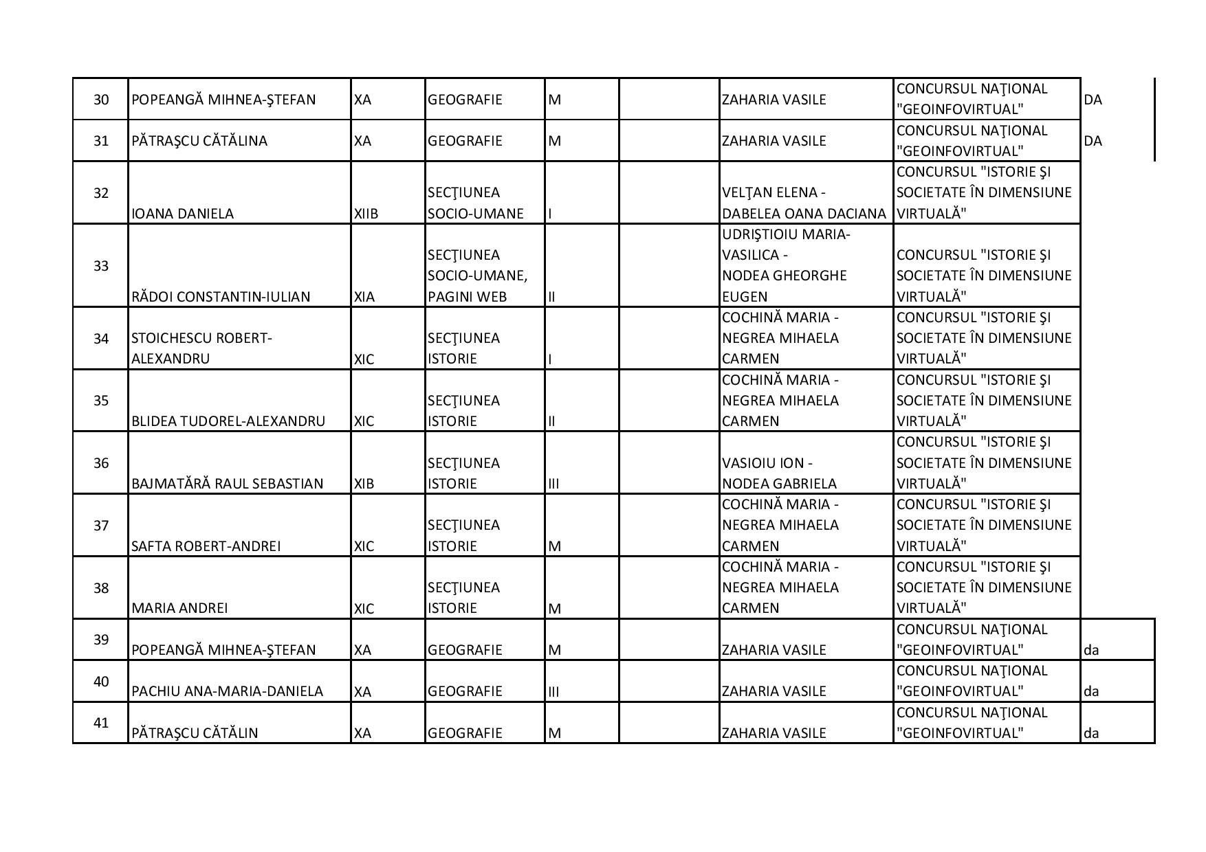 REZULTATE CONCURSURI SCOLARE 2017-2018-page-004